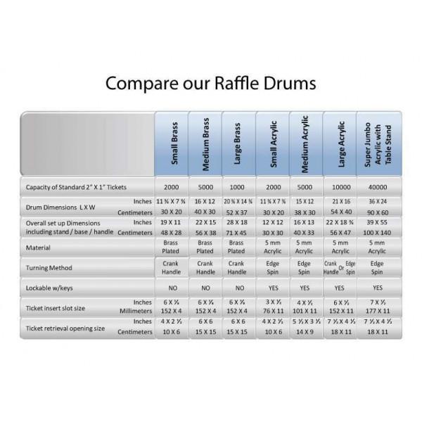 jumbo raffle drum