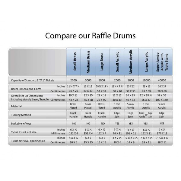 buy raffle drums canada  best prices
